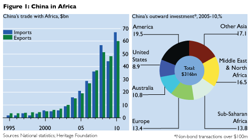 China-in-Africa2