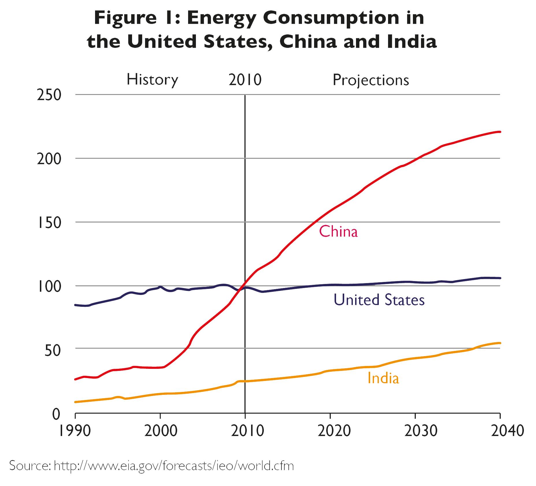 energy-consumptionCMYK-01