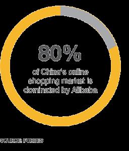 infograph_alibaba