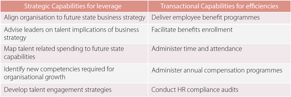 talent-management-visual3