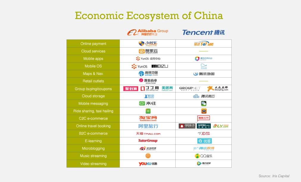 RZF_EconomicEcosystem[2]-copy